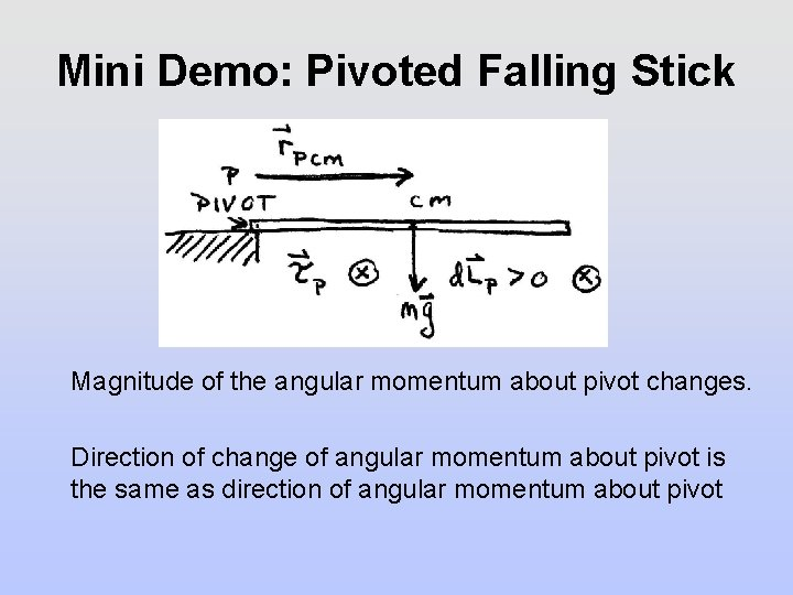 Mini Demo: Pivoted Falling Stick Magnitude of the angular momentum about pivot changes. Direction