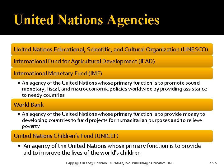United Nations Agencies United Nations Educational, Scientific, and Cultural Organization (UNESCO) International Fund for