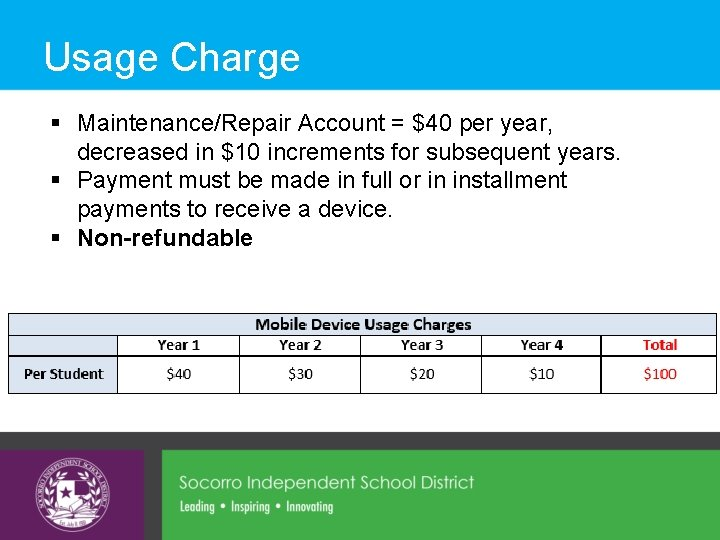 Usage Charge § Maintenance/Repair Account = $40 per year, decreased in $10 increments for
