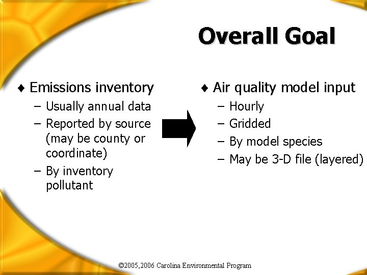 Overall Goal ¨ Emissions inventory – Usually annual data – Reported by source (may