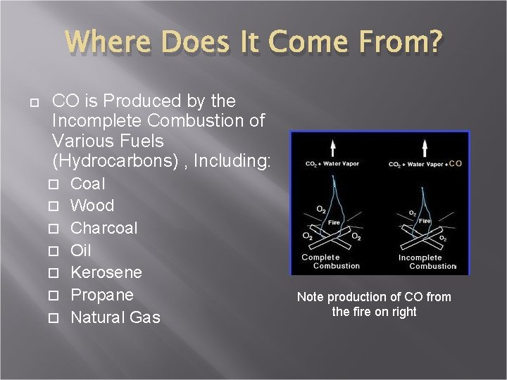 Where Does It Come From? CO is Produced by the Incomplete Combustion of Various