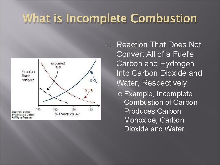 What is Incomplete Combustion Reaction That Does Not Convert All of a Fuel's Carbon