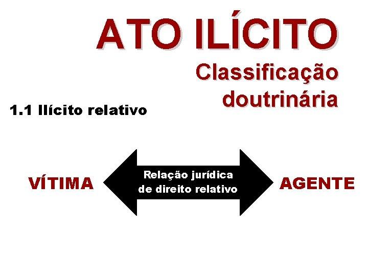 ATO ILÍCITO 1. 1 Ilícito relativo VÍTIMA Classificação doutrinária Relação jurídica de direito relativo