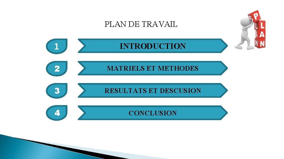 PLAN DE TRAVAIL 1 INTRODUCTION 2 MATRIELS ET METHODES 3 RESULTATS ET DESCUSION 4