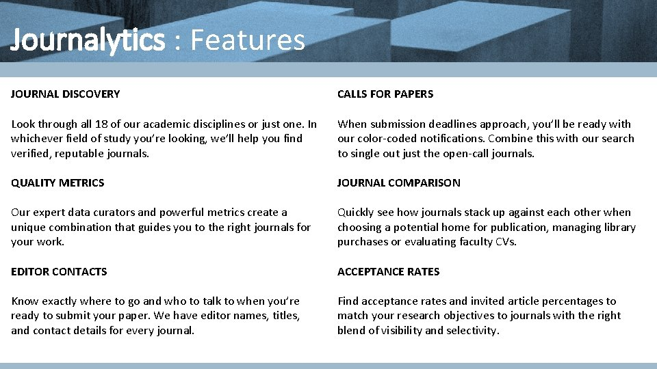 Journalytics : Features JOURNAL DISCOVERY CALLS FOR PAPERS Look through all 18 of our