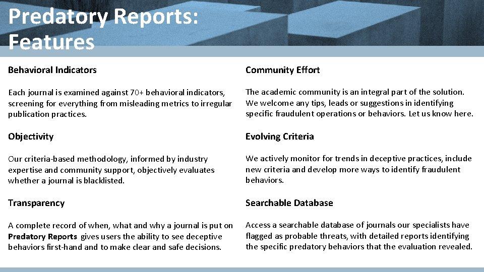Predatory Reports: Features Behavioral Indicators Community Effort Each journal is examined against 70+ behavioral