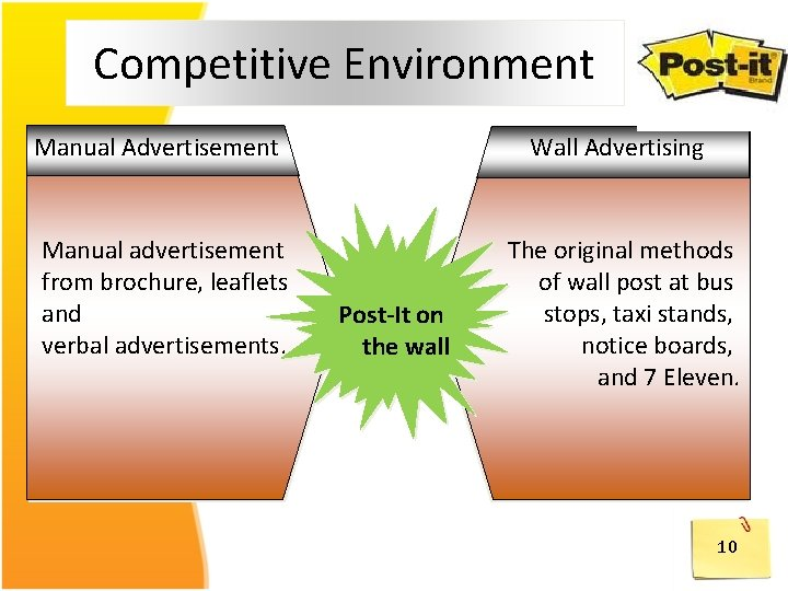 Competitive Environment Manual Advertisement Manual advertisement from brochure, leaflets and verbal advertisements. Wall Advertising