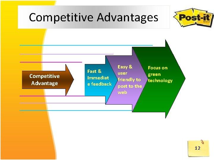 Competitive Advantages Competitive Advantage Fast & Immediat e feedback Easy & user friendly to
