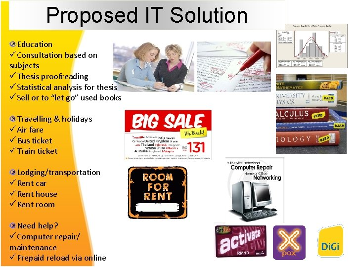 Proposed IT Solution Education üConsultation based on subjects üThesis proofreading üStatistical analysis for thesis