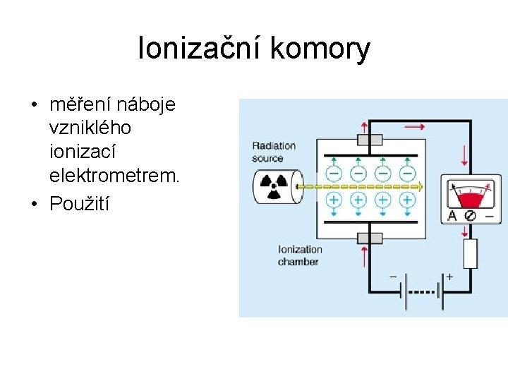 Ionizační komory • měření náboje vzniklého ionizací elektrometrem. • Použití