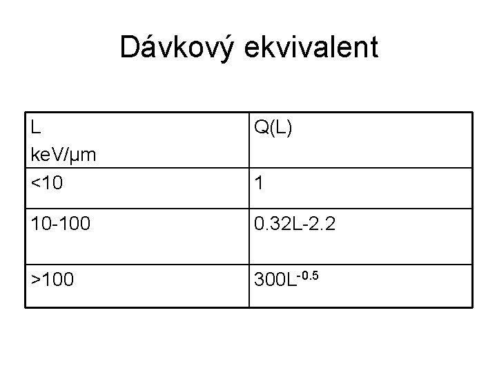 Dávkový ekvivalent L ke. V/μm <10 Q(L) 10 -100 0. 32 L-2. 2 >100