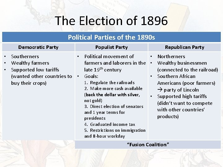 The Election of 1896 Political Parties of the 1890 s Democratic Party Populist Party