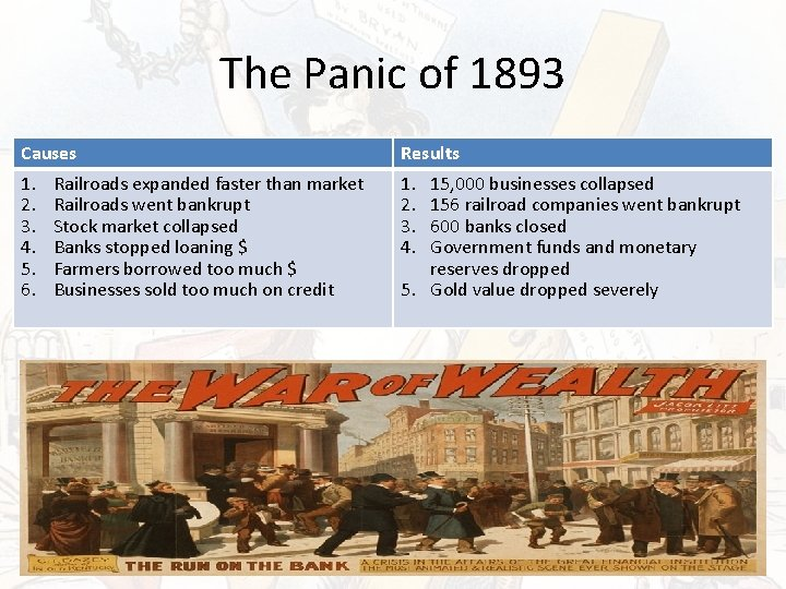 The Panic of 1893 Causes Results 1. 2. 3. 4. 5. 6. 1. 2.