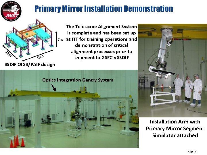 Primary Mirror Installation Demonstration 7 m 15 m The Telescope Alignment System is complete