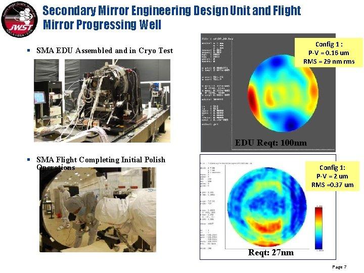 Secondary Mirror Engineering Design Unit and Flight Mirror Progressing Well Config 1 : P-V