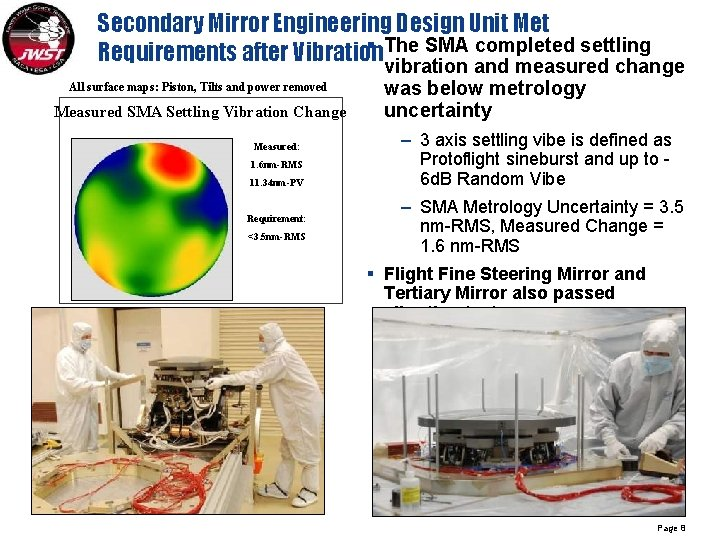 Secondary Mirror Engineering Design Unit Met § The SMA completed settling Requirements after Vibration
