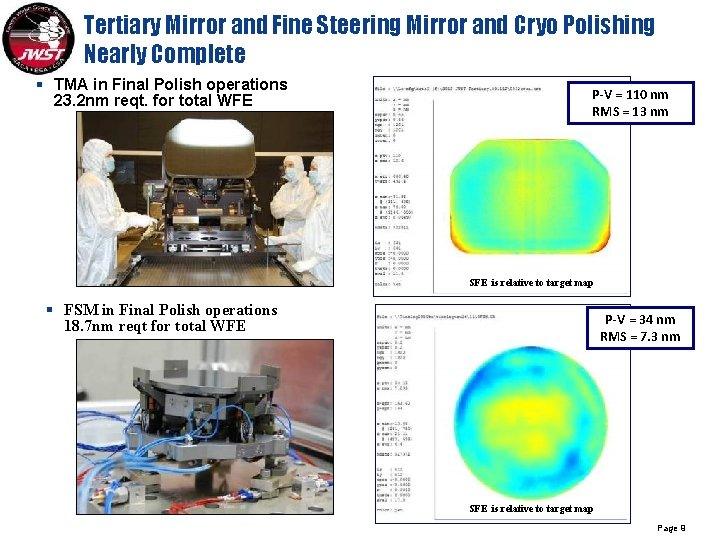 Tertiary Mirror and Fine Steering Mirror and Cryo Polishing Nearly Complete § TMA in
