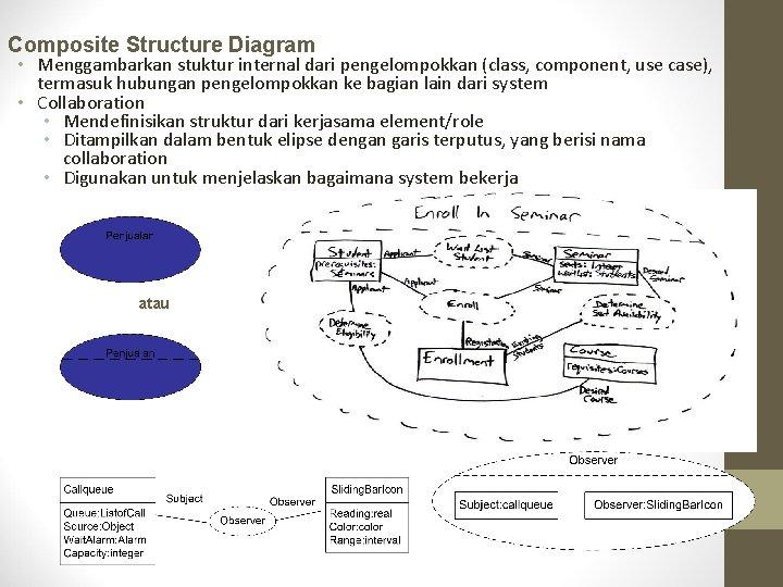 Composite Structure Diagram • Menggambarkan stuktur internal dari pengelompokkan (class, component, use case), termasuk