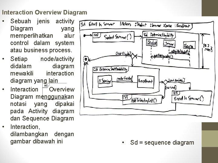 Interaction Overview Diagram • Sebuah jenis activity Diagram yang memperlihatkan alur control dalam system