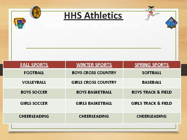 HHS Athletics Athletic Director: Mr. Lonzie Jackson FALL SPORTS WINTER SPORTS SPRING SPORTS FOOTBALL