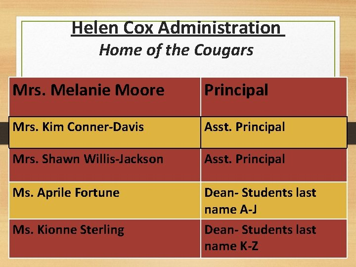 Helen Cox Administration Home of the Cougars Mrs. Melanie Moore Principal Mrs. Kim Conner-Davis