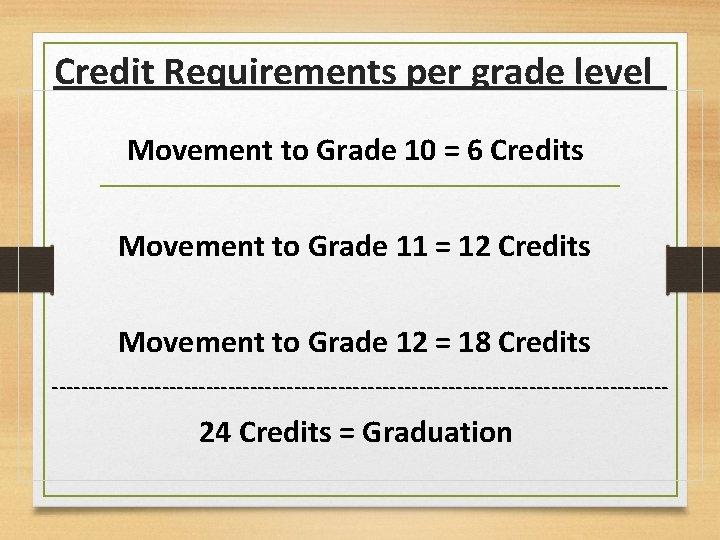 Credit Requirements per grade level Movement to Grade 10 = 6 Credits Movement to