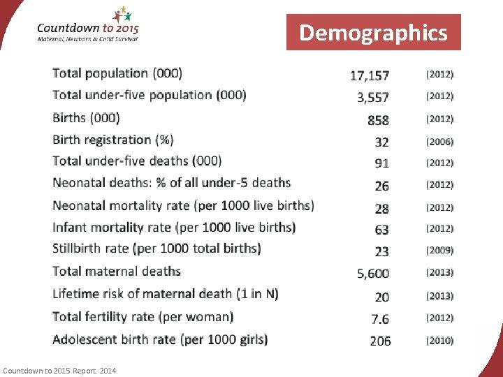 Demographics Countdown to 2015 Report. 2014.