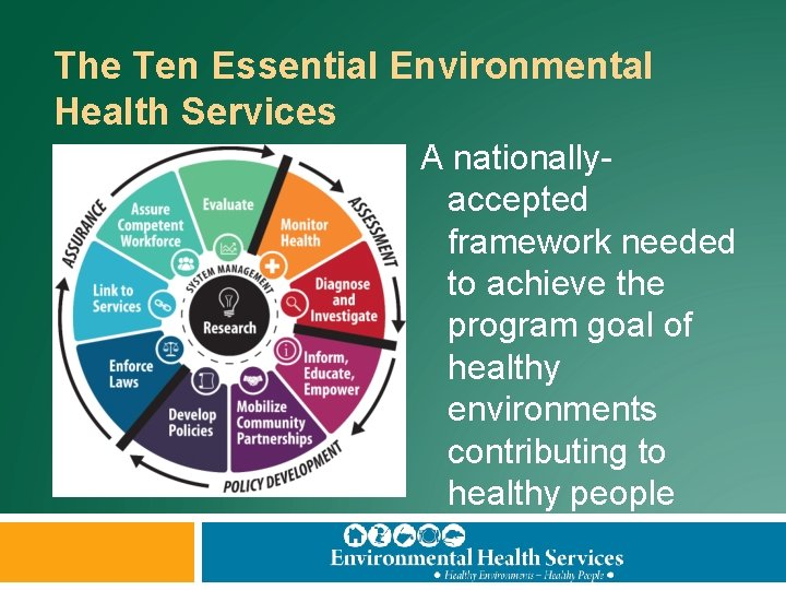 The Ten Essential Environmental Health Services A nationallyaccepted framework needed to achieve the program
