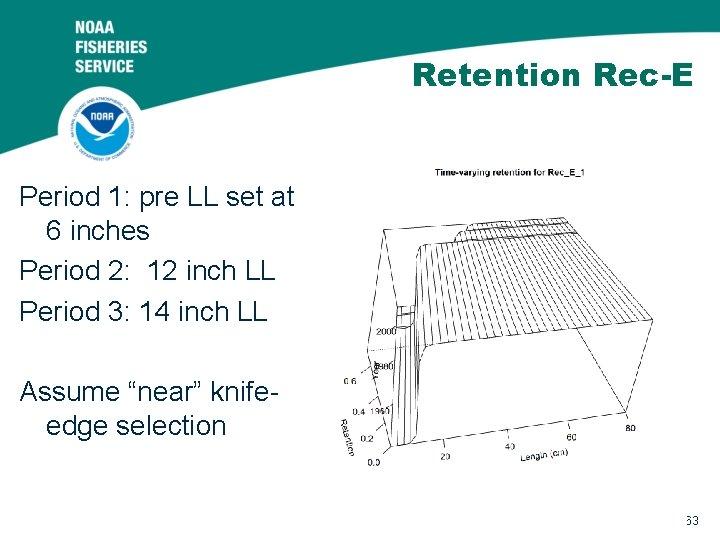 Retention Rec-E Period 1: pre LL set at 6 inches Period 2: 12 inch
