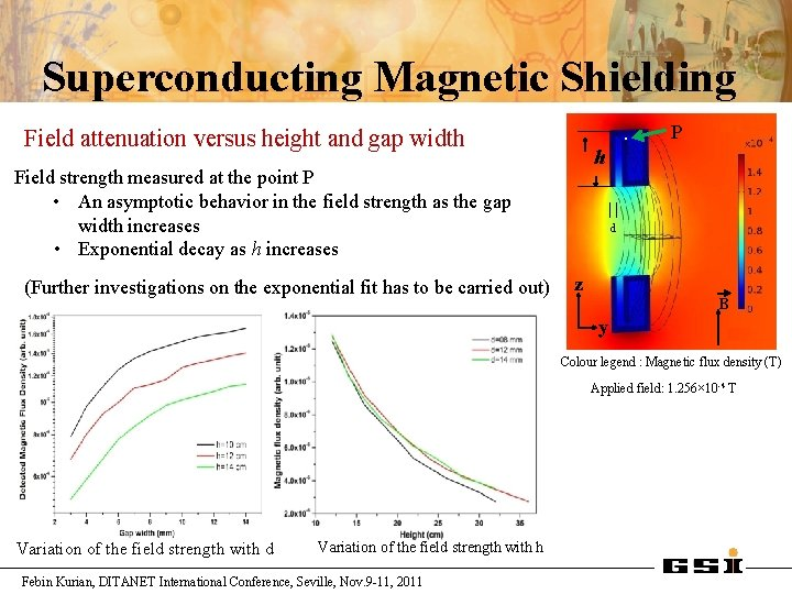 Superconducting Magnetic Shielding Field attenuation versus height and gap width h Field strength measured