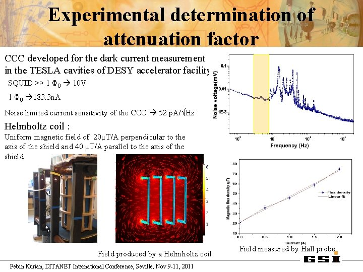 Experimental determination of attenuation factor CCC developed for the dark current measurement in the