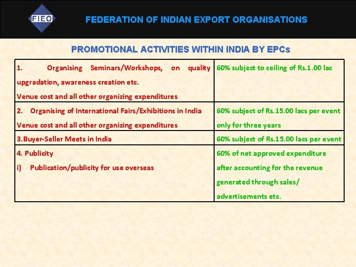 FEDERATION OF INDIAN EXPORT ORGANISATIONS PROMOTIONAL ACTIVITIES WITHIN INDIA BY EPCs 1. Organising Seminars/Workshops,