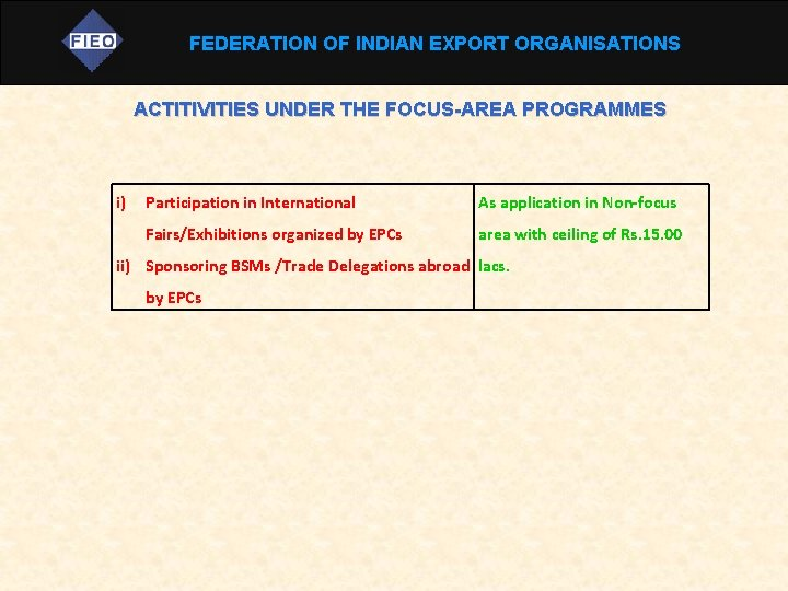 FEDERATION OF INDIAN EXPORT ORGANISATIONS ACTITIVITIES UNDER THE FOCUS-AREA PROGRAMMES i) Participation in International