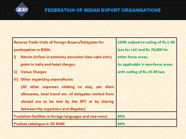 FEDERATION OF INDIAN EXPORT ORGANISATIONS Reverse Trade Visits of Foreign Buyers/Delegates for 100% subject