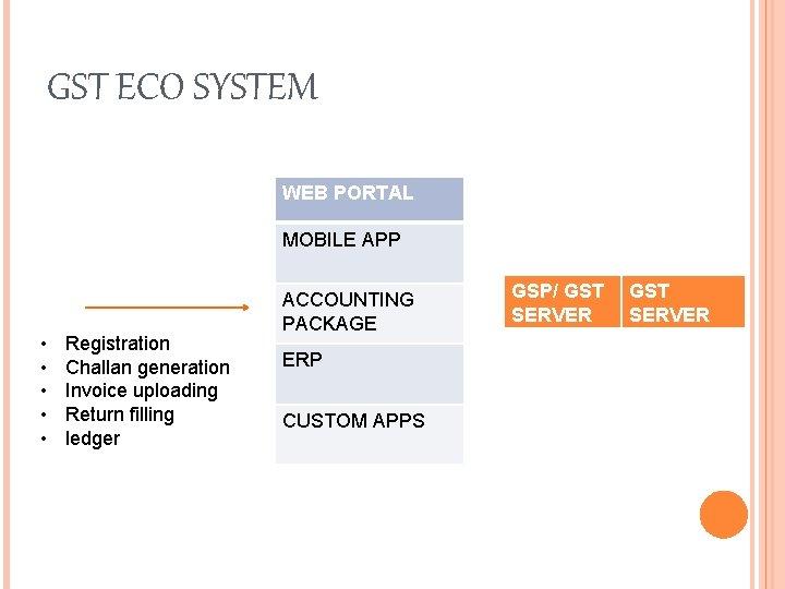 GST ECO SYSTEM WEB PORTAL MOBILE APP • • • Registration Challan generation Invoice