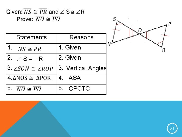 Statements 1. Given 2. S R 3. 5. Reasons 2. Given 3. Vertical