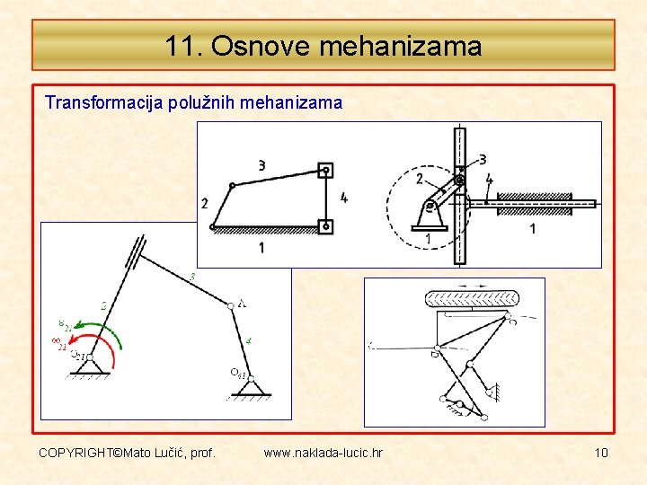 11. Osnove mehanizama Transformacija polužnih mehanizama COPYRIGHT©Mato Lučić, prof. www. naklada-lucic. hr 10