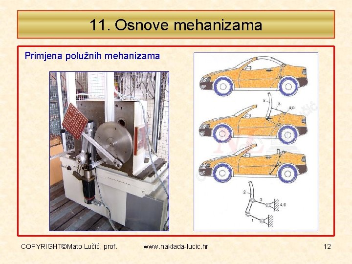 11. Osnove mehanizama Primjena polužnih mehanizama COPYRIGHT©Mato Lučić, prof. www. naklada-lucic. hr 12