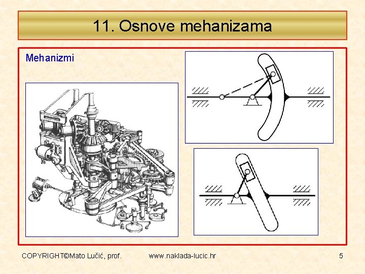11. Osnove mehanizama Mehanizmi COPYRIGHT©Mato Lučić, prof. www. naklada-lucic. hr 5
