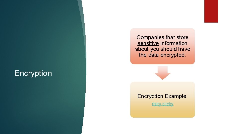 Companies that store sensitive information about you should have the data encrypted. Encryption Example.