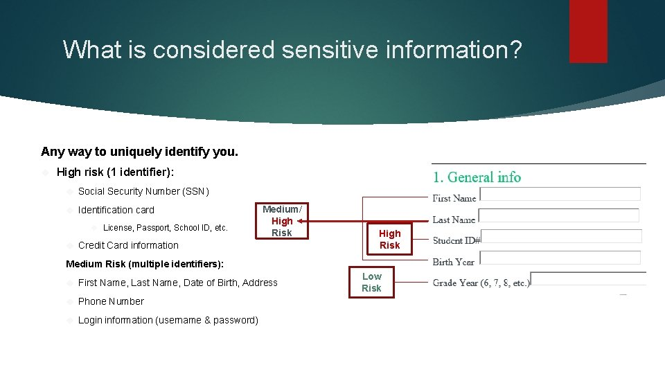 What is considered sensitive information? Any way to uniquely identify you. High risk (1