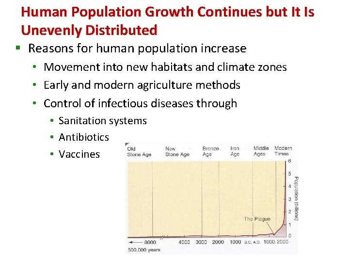 Human Population Growth Continues but It Is Unevenly Distributed § Reasons for human population
