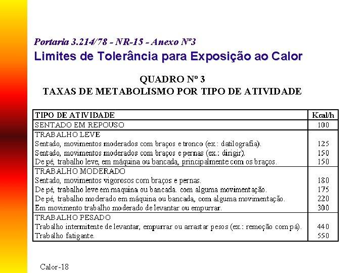 Portaria 3. 214/78 - NR-15 - Anexo Nº 3 Limites de Tolerância para Exposição