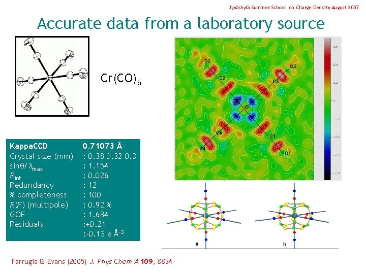 Jyväskylä Summer School on Charge Density August 2007 Accurate data from a laboratory source