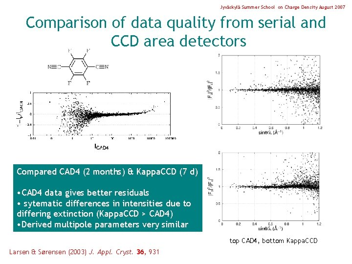 Jyväskylä Summer School on Charge Density August 2007 Comparison of data quality from serial