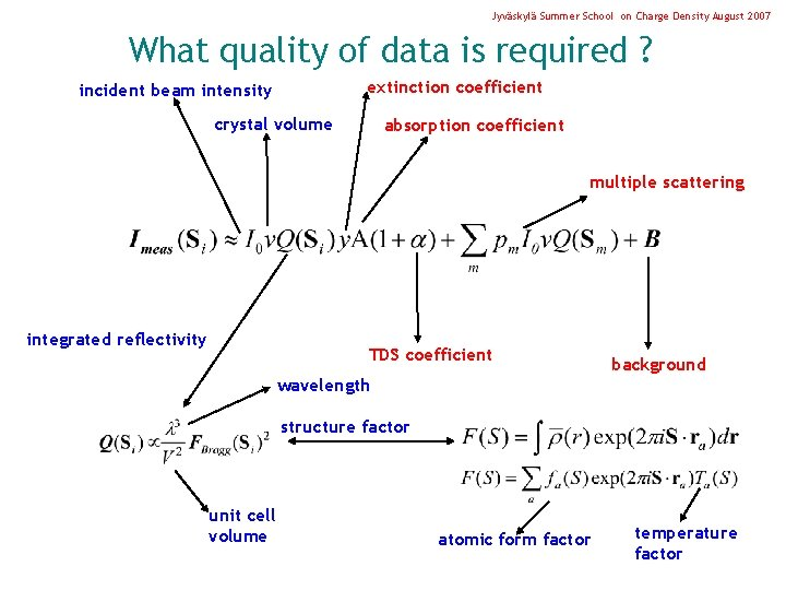 Jyväskylä Summer School on Charge Density August 2007 What quality of data is required
