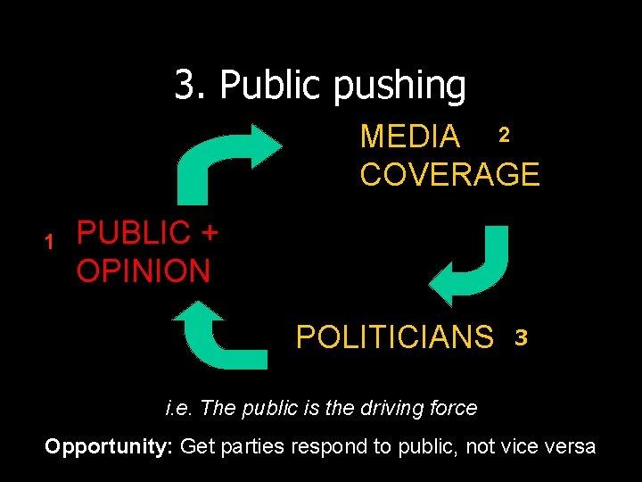 3. Public pushing MEDIA 2 COVERAGE 1 PUBLIC + OPINION POLITICIANS 3 i. e.