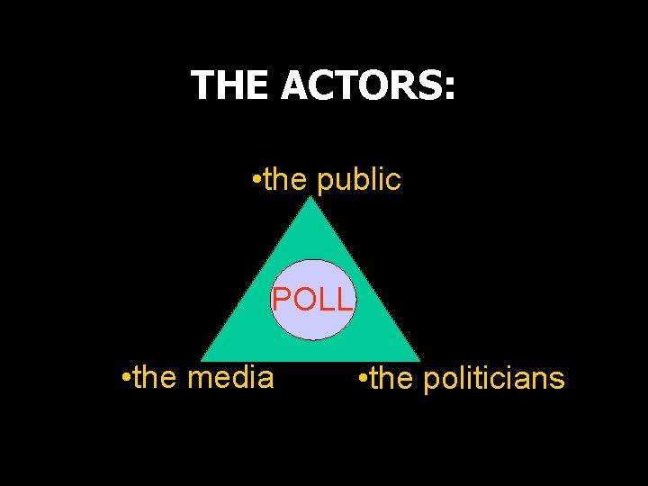 THE ACTORS: • the public POLL • the media • the politicians