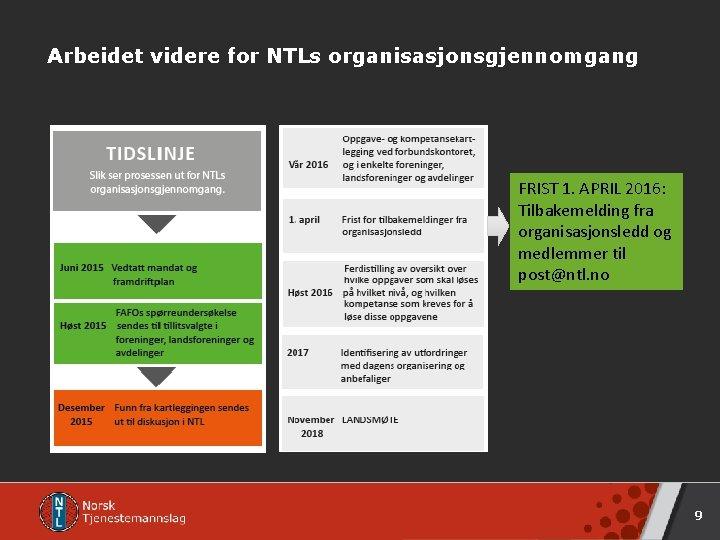 Arbeidet videre for NTLs organisasjonsgjennomgang FRIST 1. APRIL 2016: Tilbakemelding fra organisasjonsledd og medlemmer