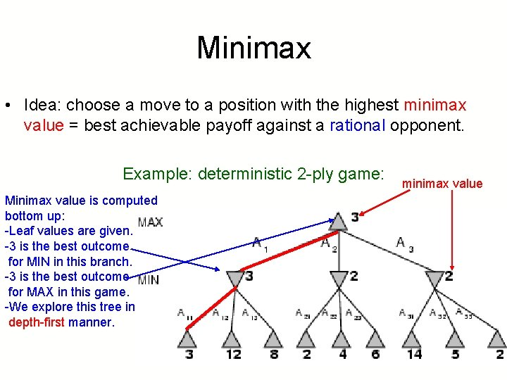 Minimax • Idea: choose a move to a position with the highest minimax value